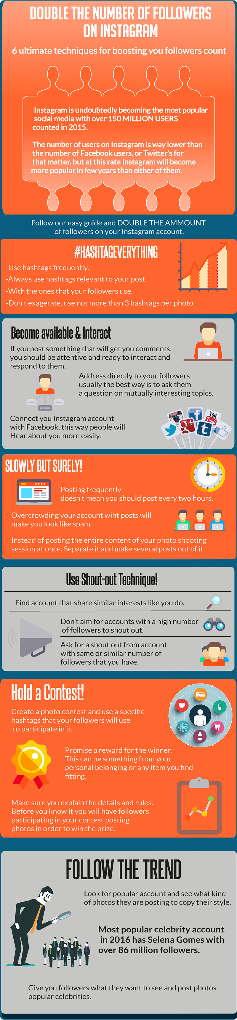 Freefollower infographic